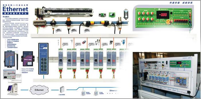 我们提供基于modbus/tcp的工业通信