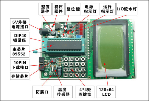 教学实验板:sy-1220开发板