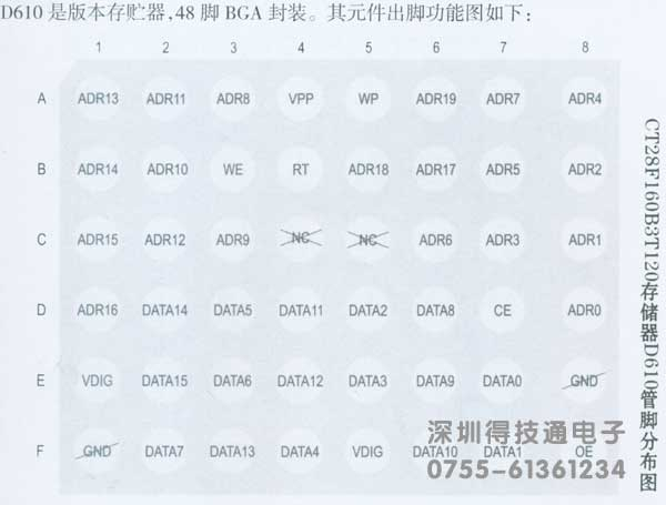 ct28f160b3t120存储器d610电路图