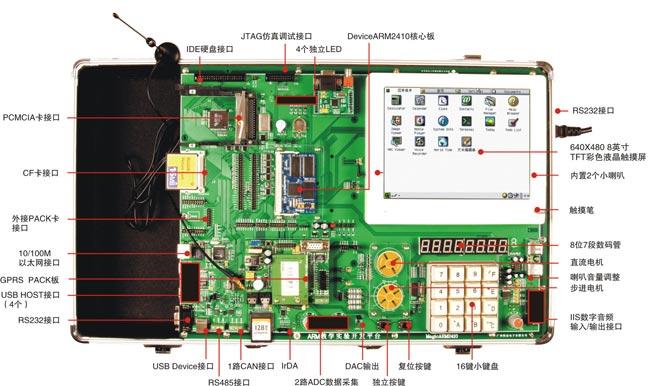 MagicARM2410是专为高校精心打造的,完全按照工业级标准(EMC/EMI)要求采用4层PCB板设计而成的,基于ARM9内核集教学、实验、本科课程设计、本科毕业设计、研究生课题研究与产品开发于一体的六合一教学实验开发综合性平台,全面深入彻底地支持C/OS-II、Linux和WinCE操作系统以及QT、MiniGUI图形用户界面软件,也是到目前为止国内唯一一家能够同时为所有附赠的软件提供完整的源代码和详细的开发文档的厂商。随机免费配套提供了支持ADS集成开发环境的EasyJTAG-H仿真器及其